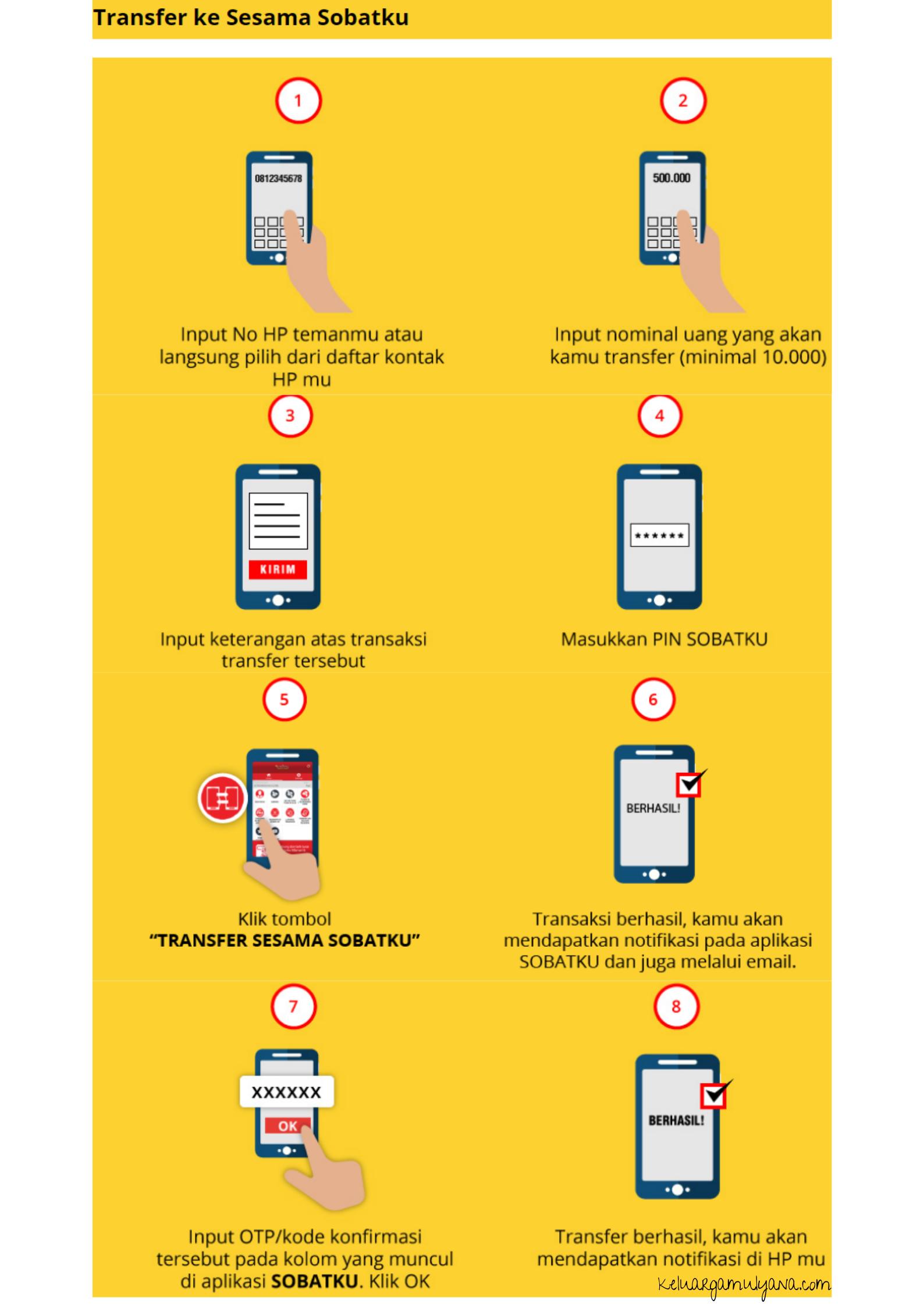 aplikasi tabungan online undian berhadiah