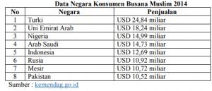 busana muslin indonesia