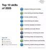 Tren pekerjaan masa depan