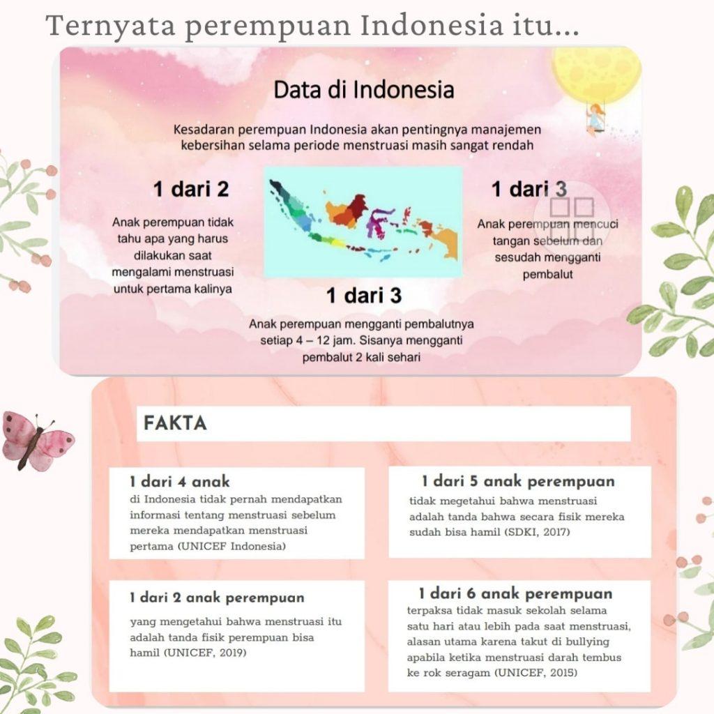 mengajarkan menstruasi ke anak