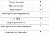 elshe skin serum retinol